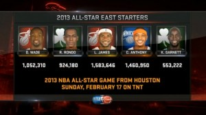 eastern-2013-all-star