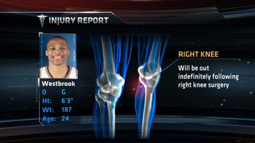 russell_westbrook_injured