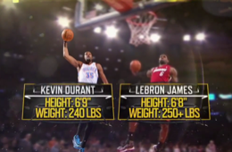 The Scientific Breakdown Of LeBron James vs Kevin Durant