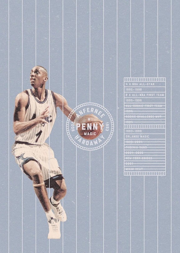 NBA Cards to Posters Art