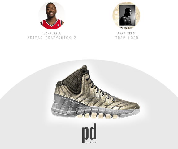 NBA Signature Shoes x Rap Albums