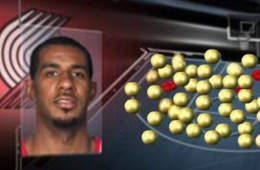 LaMarcus Aldridge Goes Off Again