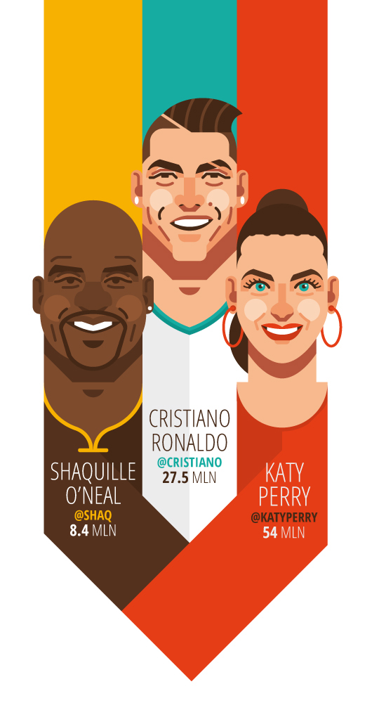 Rivista Ufficiale Popular NBA Players On Twitter Art