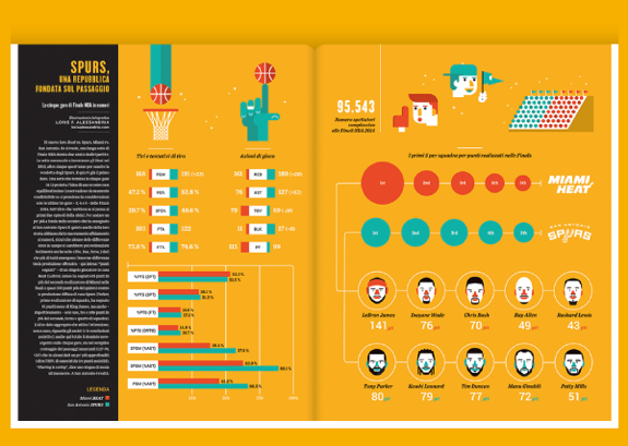 Rivista NBA '2014 NBA Finals' Infographic and Illustration