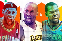 Brands Behind LeBron James, Kevin Durant and Kobe Bryant Infograph