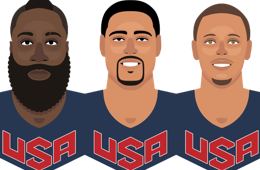 Team USA FIBA World Cup Champions Infographic