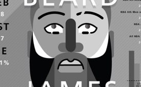 James Harden Art Deco Poster