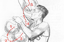 Shooting Tips With Celtics Legend Bill Sharman Circa 1958