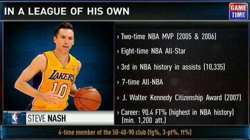 Steve Nash Retirement Press Conference