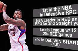 DeAndre Jordan 'Defensive Player of the Year ' Promo