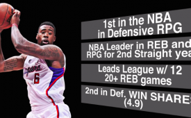 DeAndre Jordan 'Defensive Player of the Year' Promo