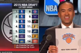 2015 NBA Draft Lottery