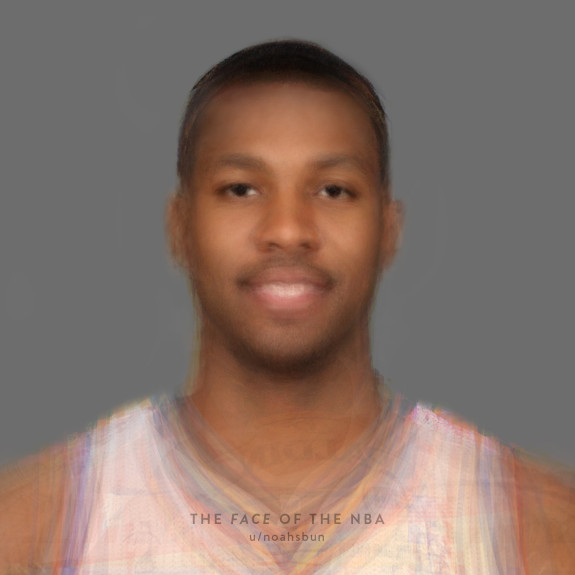 400 Faces of Current Players Combined Into One