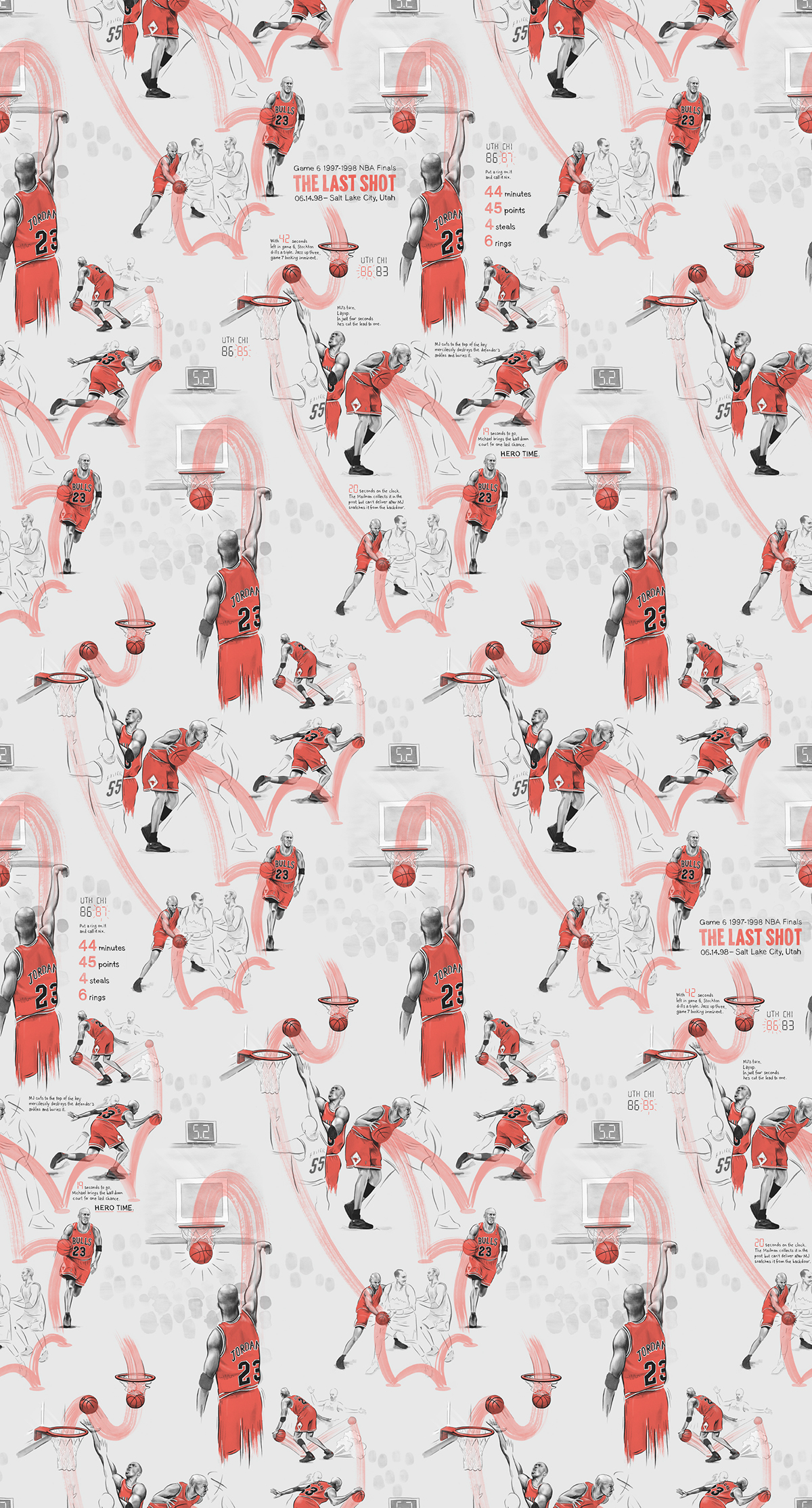 Michael Jordan Last Shot and Flu Game Wallpaper
