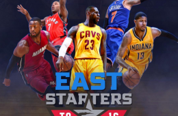 2016 Eastern Conference All-Star Game Starters