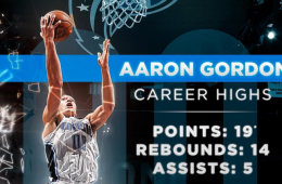 Aaron Gordon Ends Orlando Magic 8-Game Losing Streak