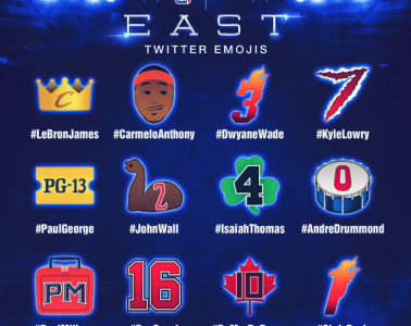 NBA All-Stars Get Personalized Twitter Emojis