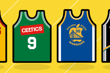 Minimalist NBA Jerseys x Forbes List Illustrated