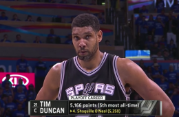 Tim Duncan Scores 19 In Maybe His Last Game