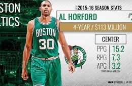 Al Horford, Celtics Agree to $113M Deal